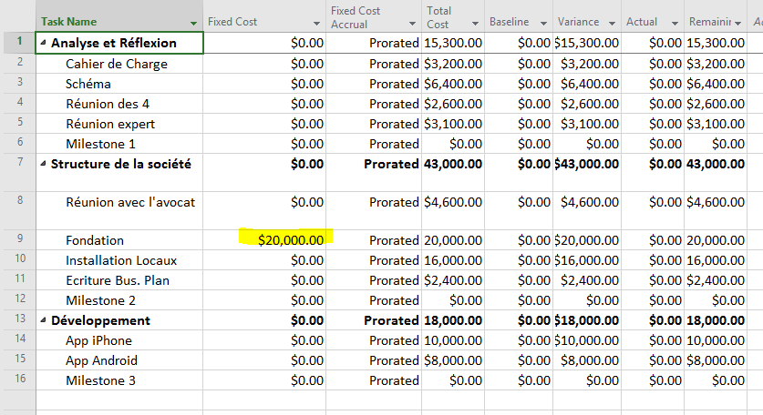 Gantt Chart - Table Cost